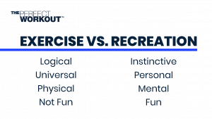 Effective Exercise