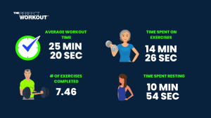 full workout 20 minutes